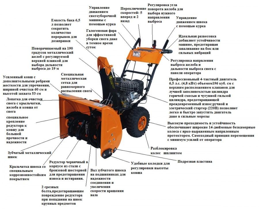 Лопаты для уборки снега характеристика